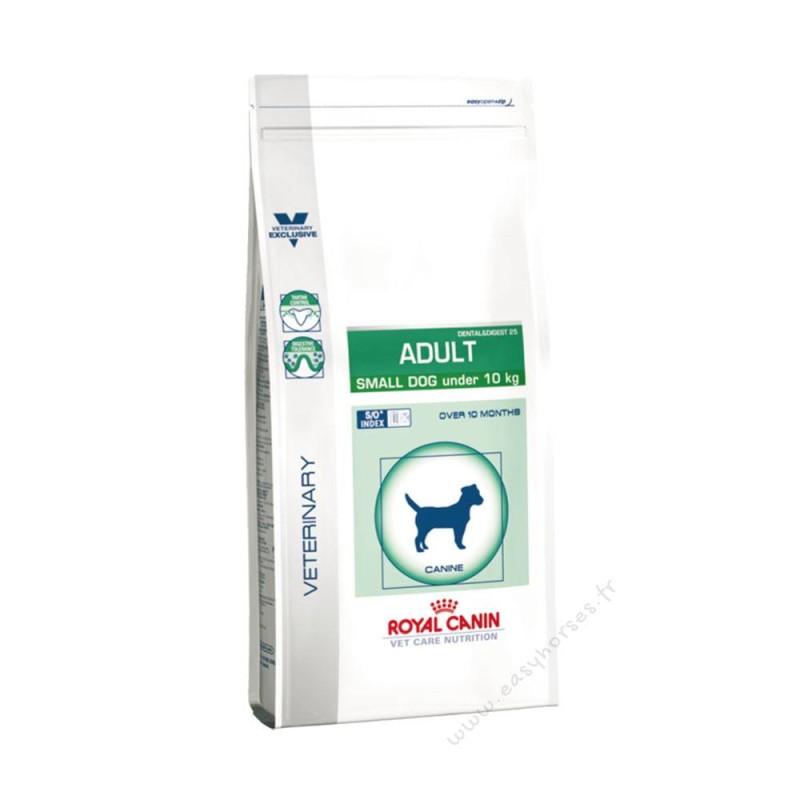 Royal Canin Adult Small Dog